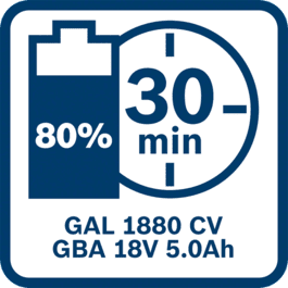 5.0 Ah battery 80% charged after 35 minutes with GAL 1880 CV